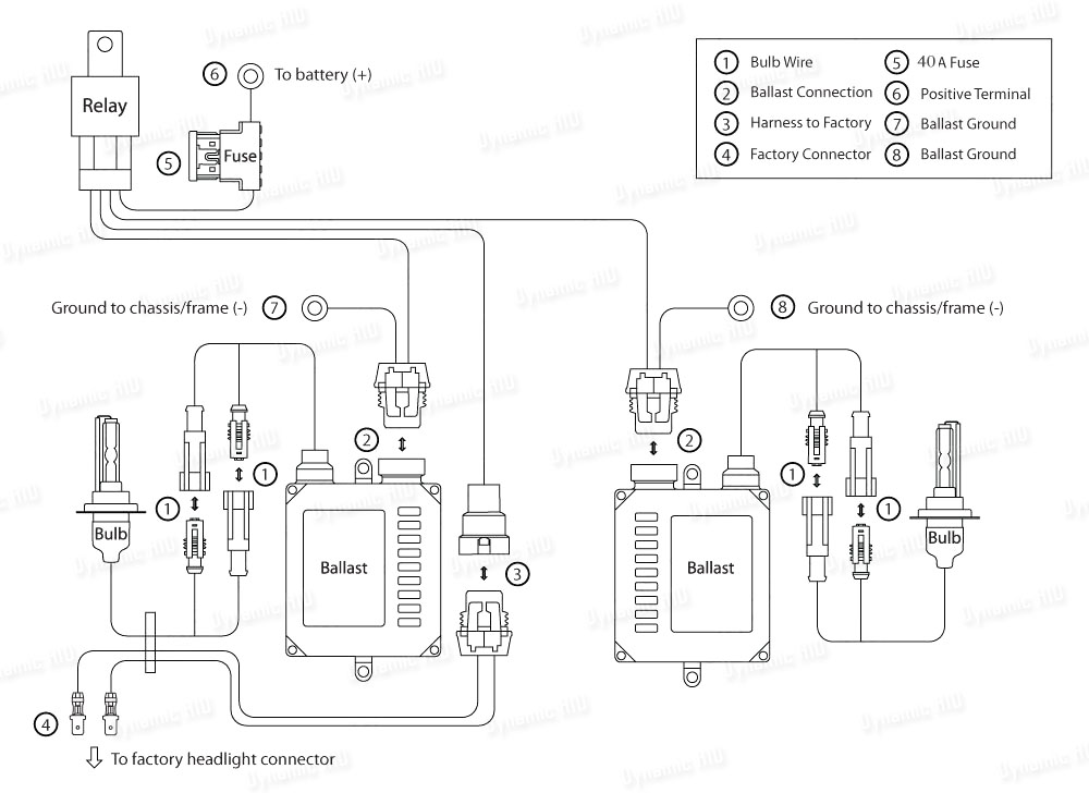9004 hid harness diagram